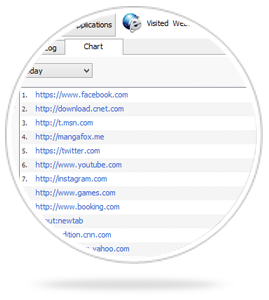 log of websites circle